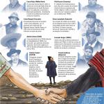 Indígenas perseguidos por gobierno indígena